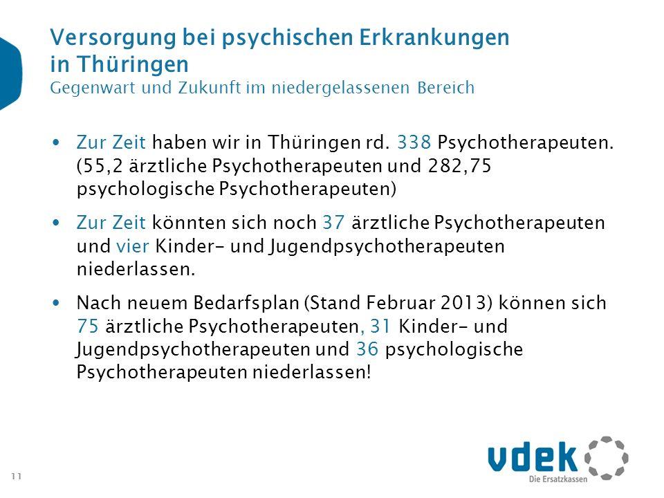 Versorgung bei psychischen Erkrankungen in Thüringen Gegenwart und Zukunft im niedergelassenen Bereich