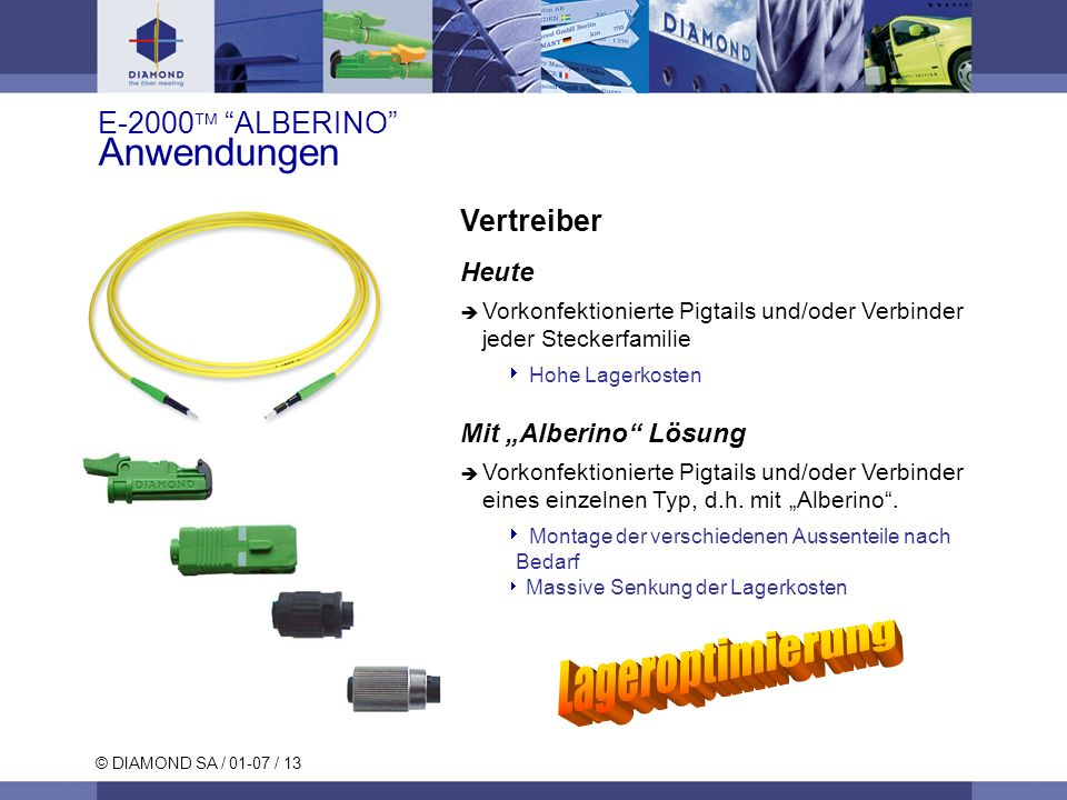 E-2000 ALBERINO Anwendungen
