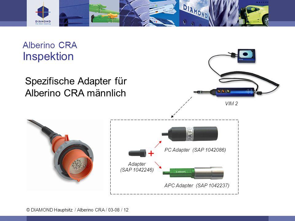 Inspektion + Spezifische Adapter für Alberino CRA männlich