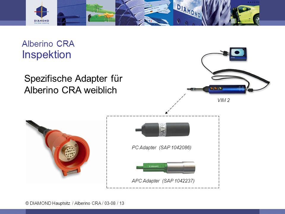 Inspektion Spezifische Adapter für Alberino CRA weiblich Alberino CRA