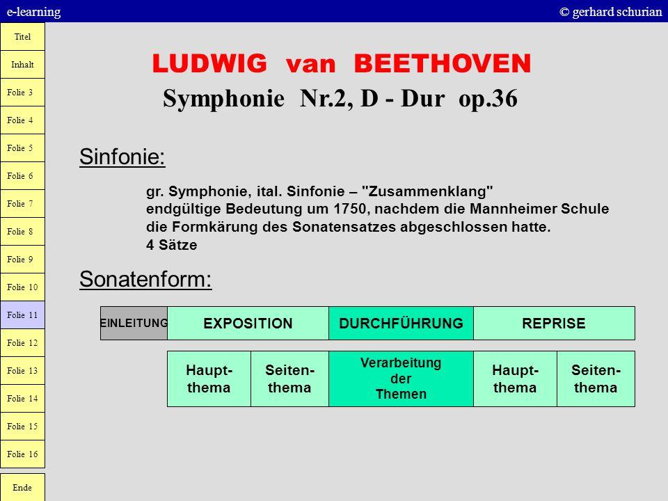 LUDWIG van BEETHOVEN Symphonie Nr.2, D - Dur op.36 Sinfonie: