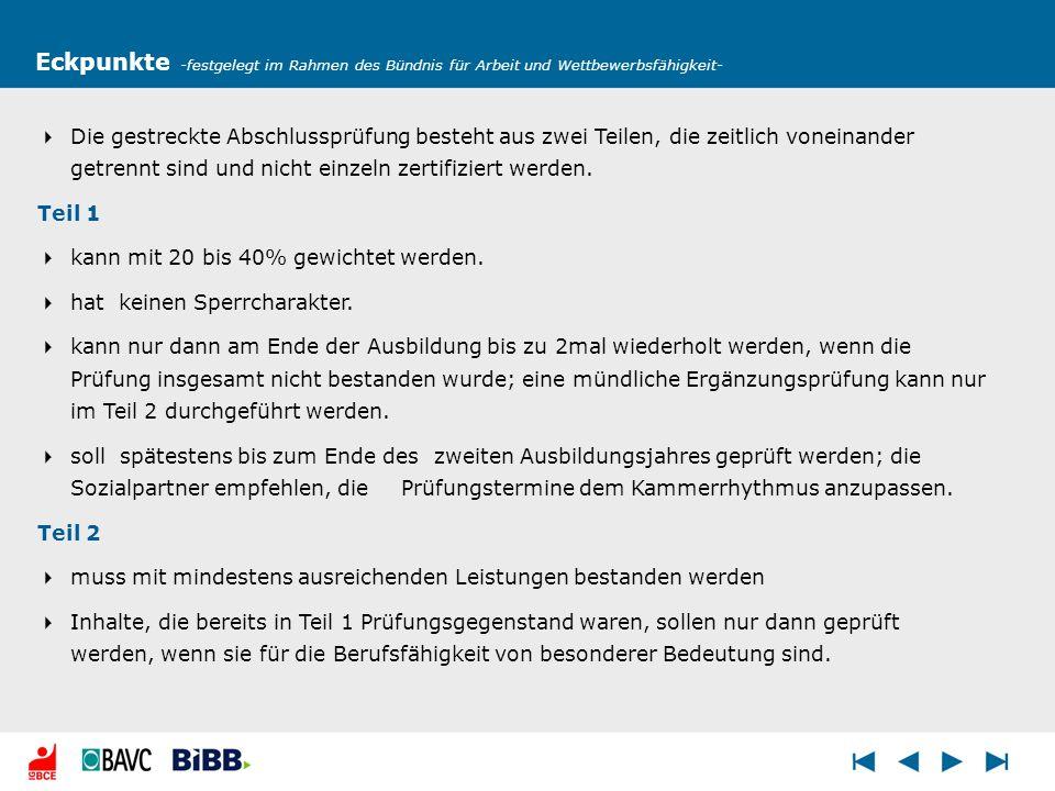 Eckpunkte -festgelegt im Rahmen des Bündnis für Arbeit und Wettbewerbsfähigkeit-