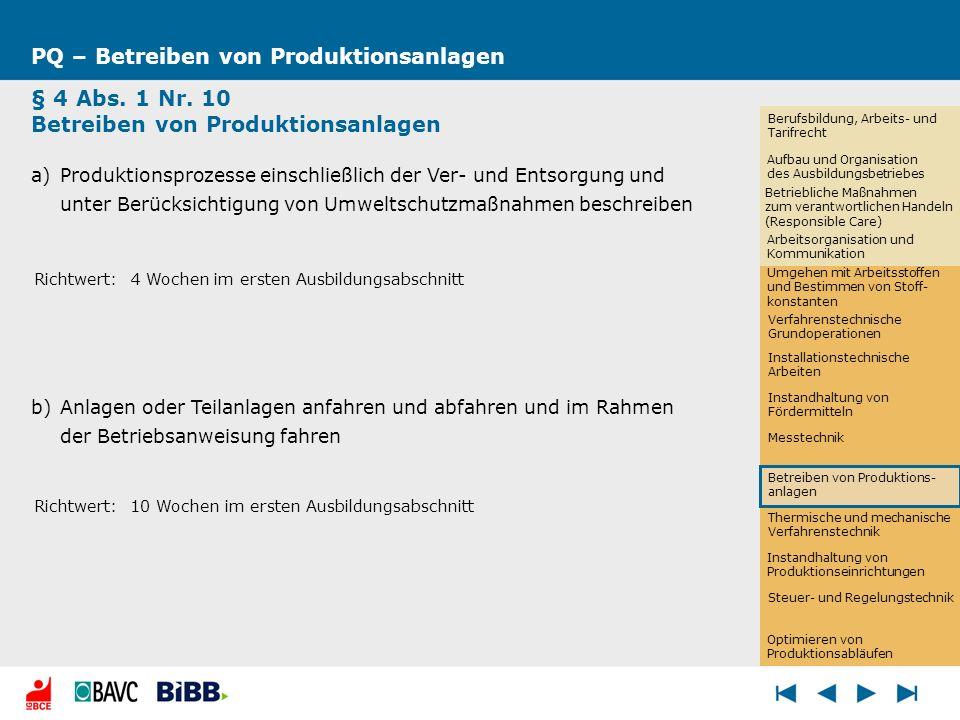 PQ – Betreiben von Produktionsanlagen