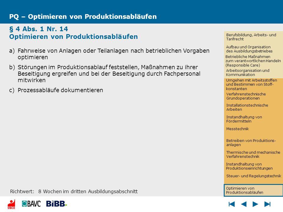 PQ – Optimieren von Produktionsabläufen