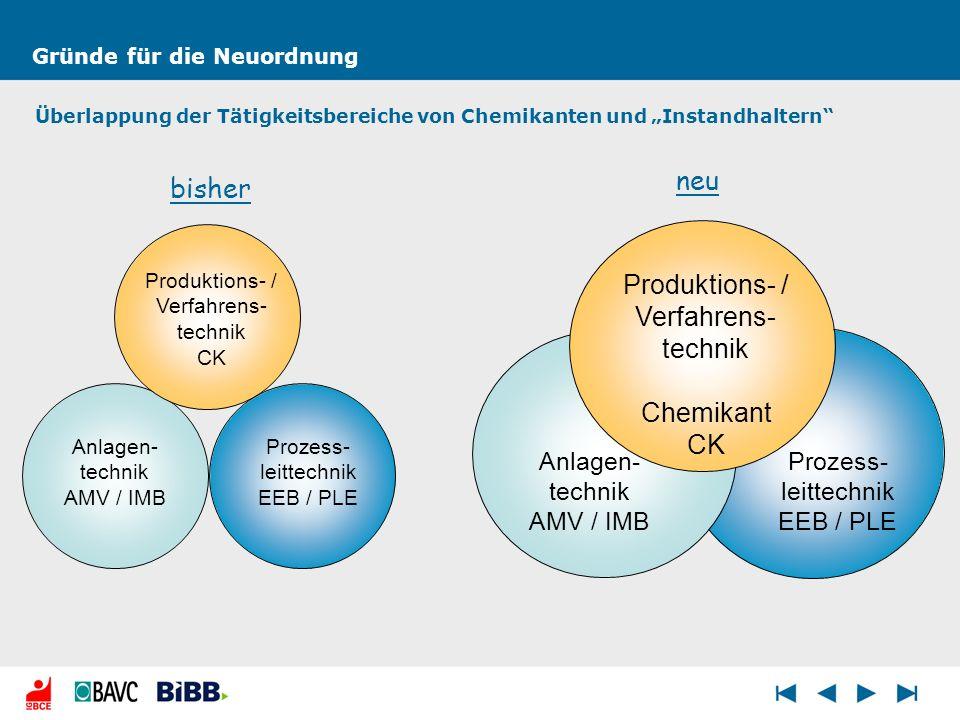 Produktions- / Verfahrens- technik