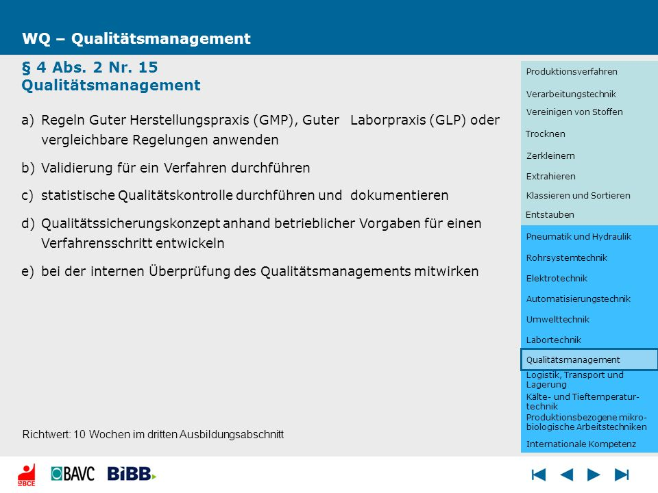 WQ – Qualitätsmanagement