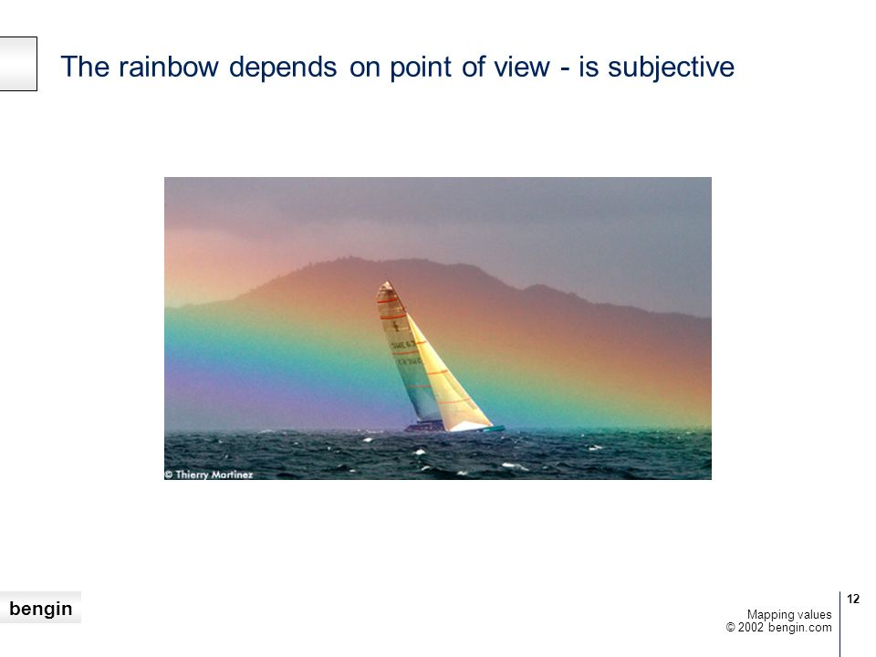 The rainbow depends on point of view - is subjective