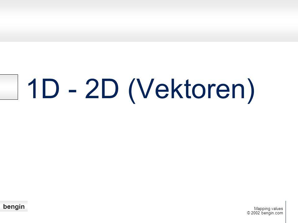 1D - 2D (Vektoren) Mapping values © 2002 bengin.com