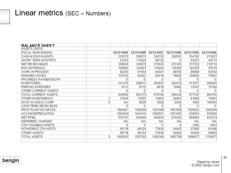 Linear metrics (SEC – Numbers)