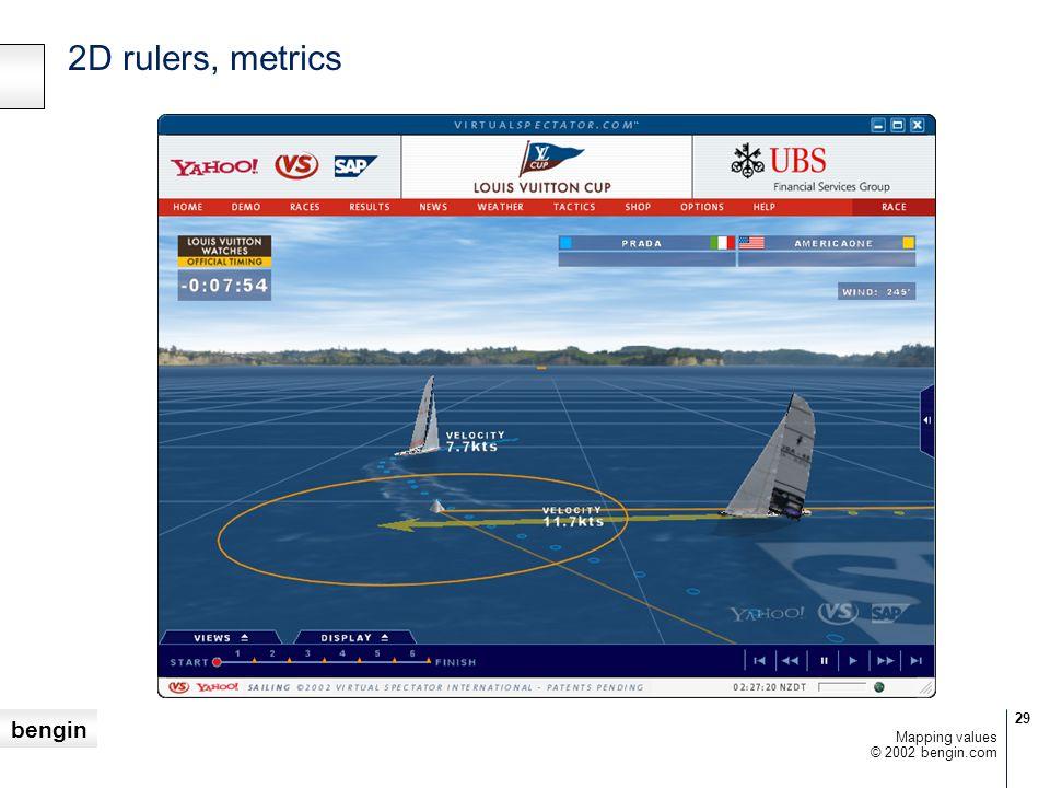 2D rulers, metrics Mapping values © 2002 bengin.com