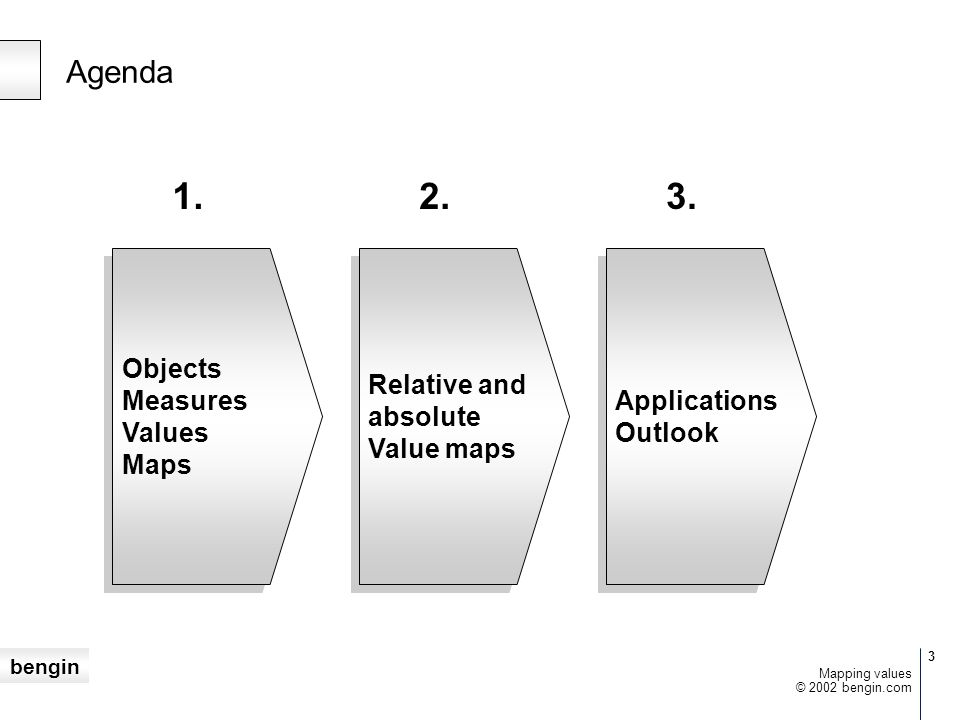 1. 2. 3. Agenda Objects Measures Values Maps