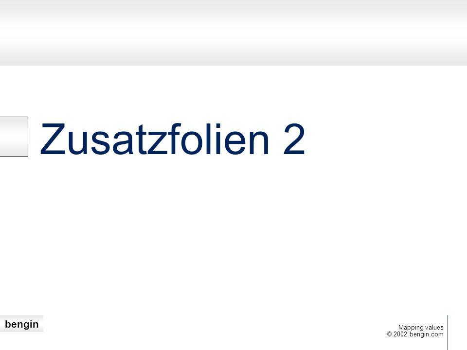 Zusatzfolien 2 Mapping values © 2002 bengin.com