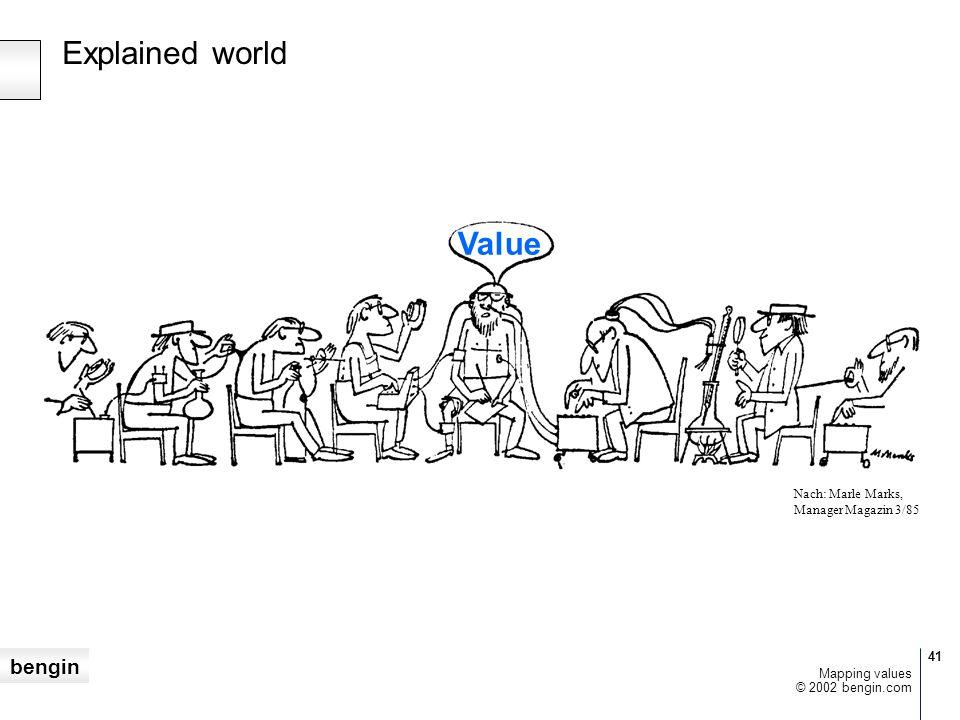 Explained world Value Nach: Marle Marks, Manager Magazin 3/85