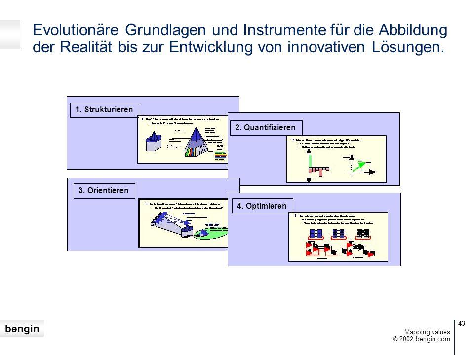 Evolutionäre Grundlagen und Instrumente für die Abbildung der Realität bis zur Entwicklung von innovativen Lösungen.
