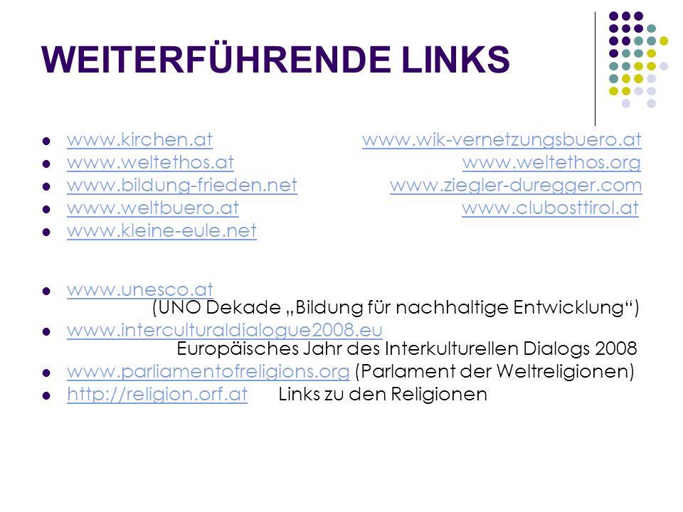 WEITERFÜHRENDE LINKS www.kirchen.at www.wik-vernetzungsbuero.at