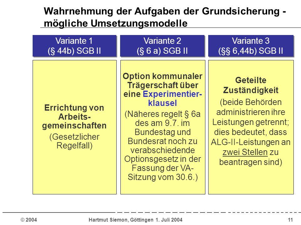 Geteilte Zuständigkeit Hartmut Siemon, Göttingen 1. Juli 2004