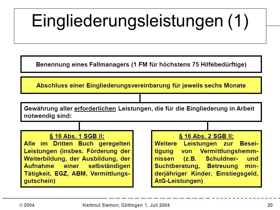 Eingliederungsleistungen (1)