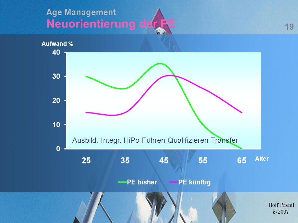 Age Management Neuorientierung der PE