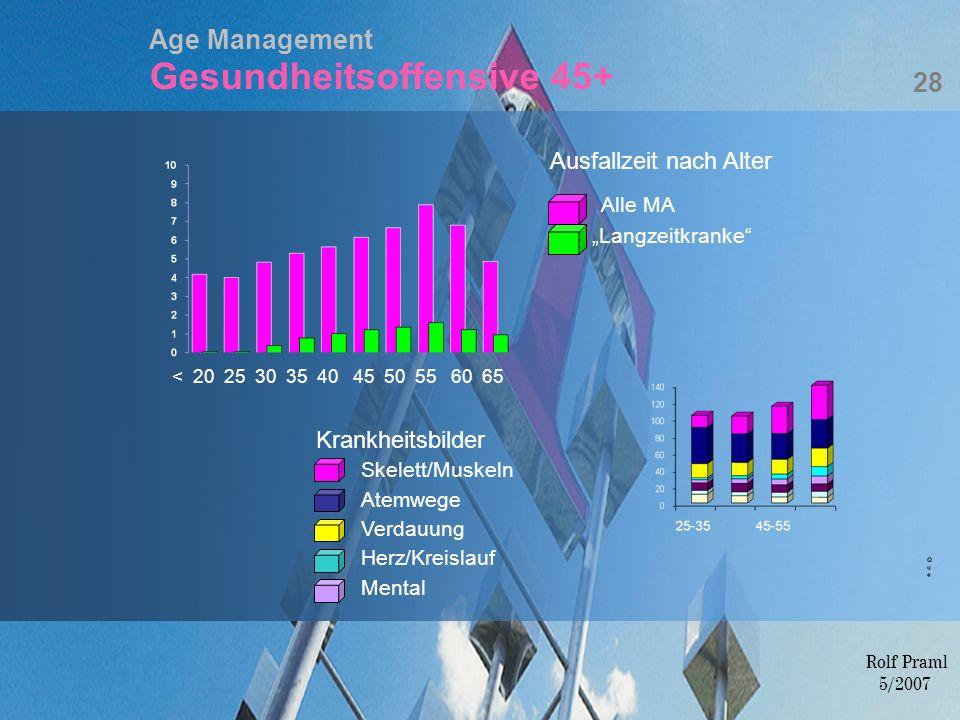 Age Management Gesundheitsoffensive 45+