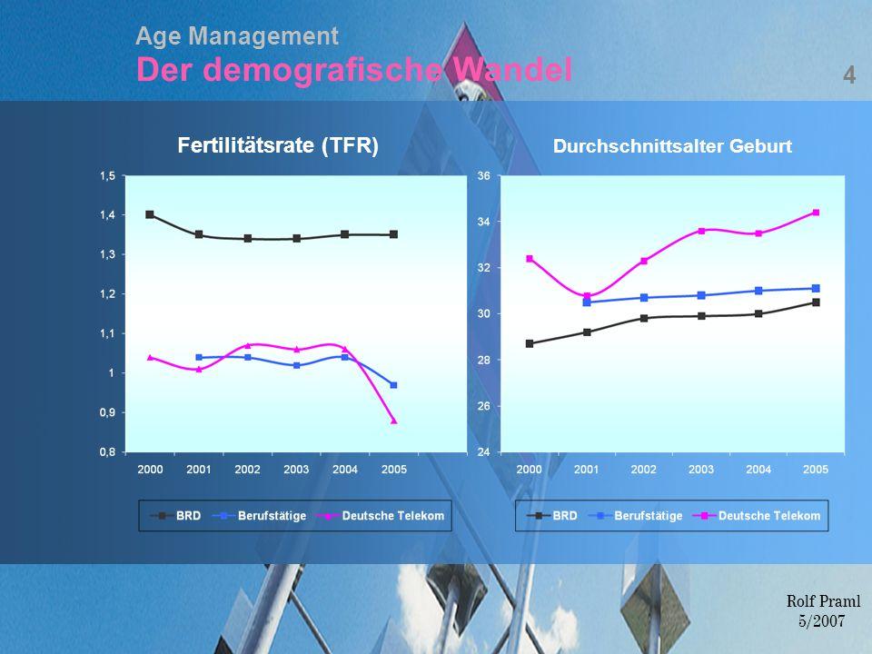 Age Management Der demografische Wandel