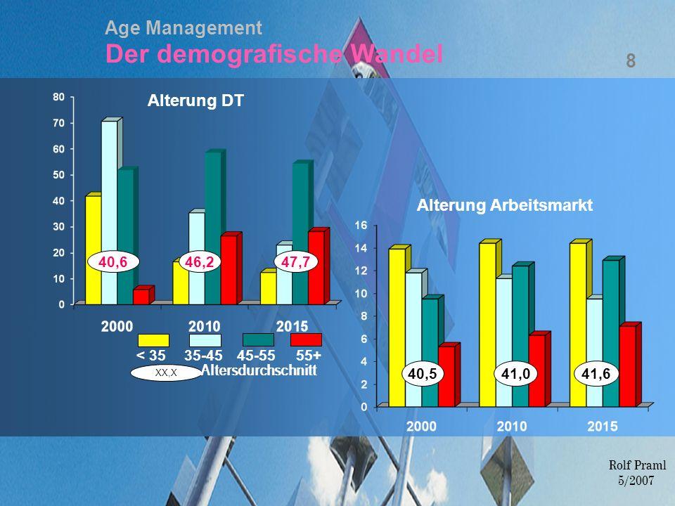Alterung Arbeitsmarkt