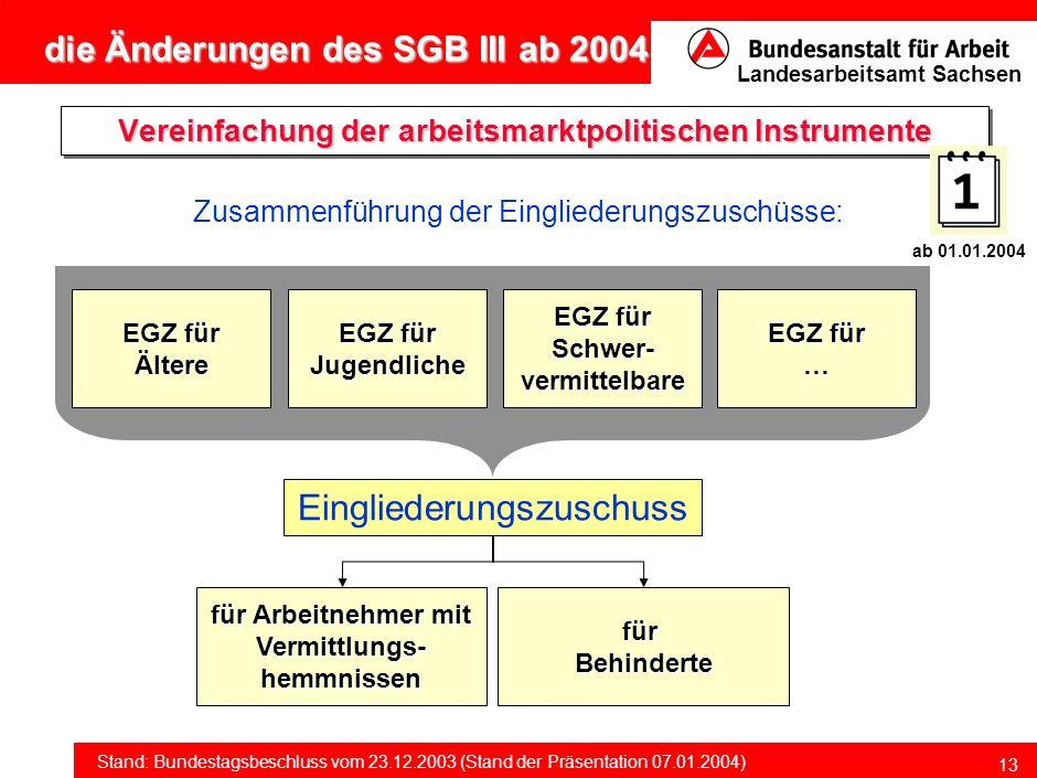 Vereinfachung der arbeitsmarktpolitischen Instrumente