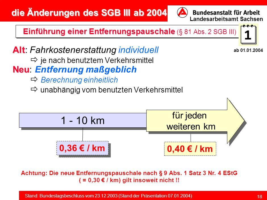 Einführung einer Entfernungspauschale (§ 81 Abs. 2 SGB III)