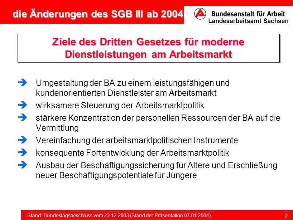 030748MVA2_022126_003_k Ziele des Dritten Gesetzes für moderne Dienstleistungen am Arbeitsmarkt.