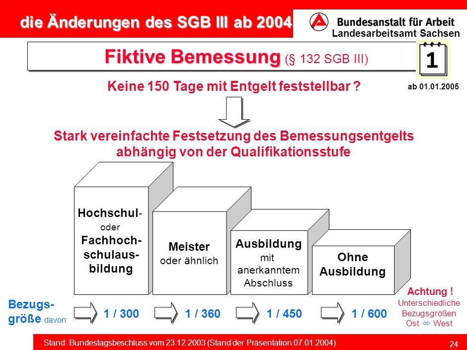 Fiktive Bemessung (§ 132 SGB III)