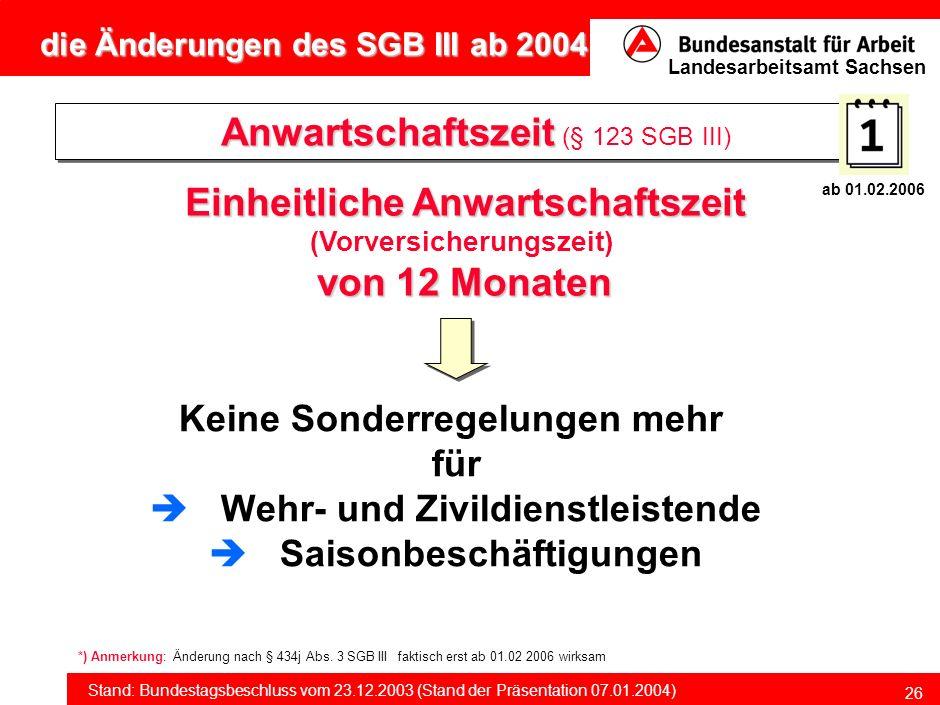 Anwartschaftszeit (§ 123 SGB III)