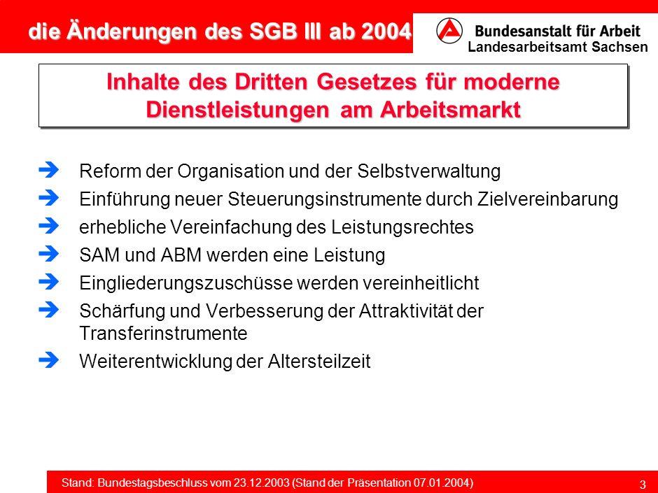 030748MVA2_022126_003_k Inhalte des Dritten Gesetzes für moderne Dienstleistungen am Arbeitsmarkt. Reform der Organisation und der Selbstverwaltung.