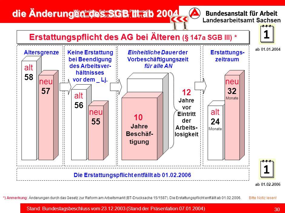 Erstattungspflicht des AG bei Älteren (§ 147a SGB III) *
