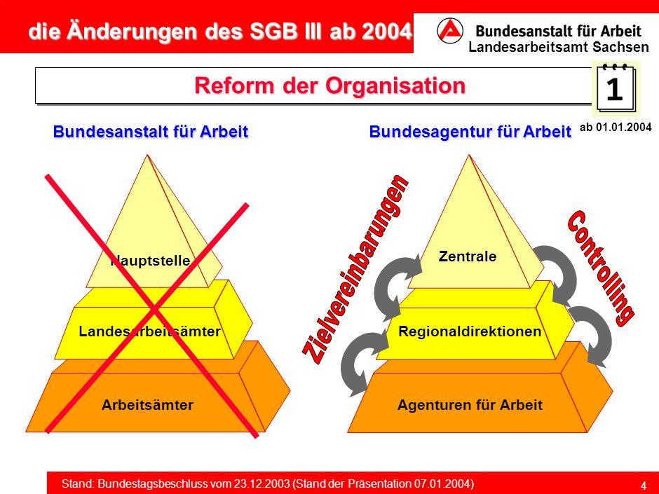 Reform der Organisation Bundesanstalt für Arbeit