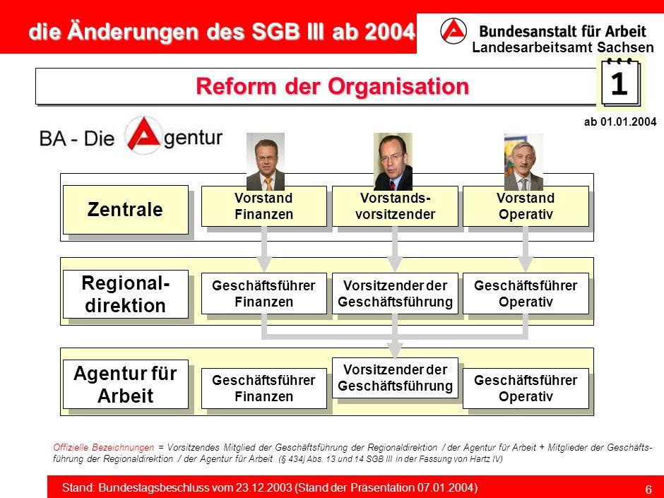 Reform der Organisation