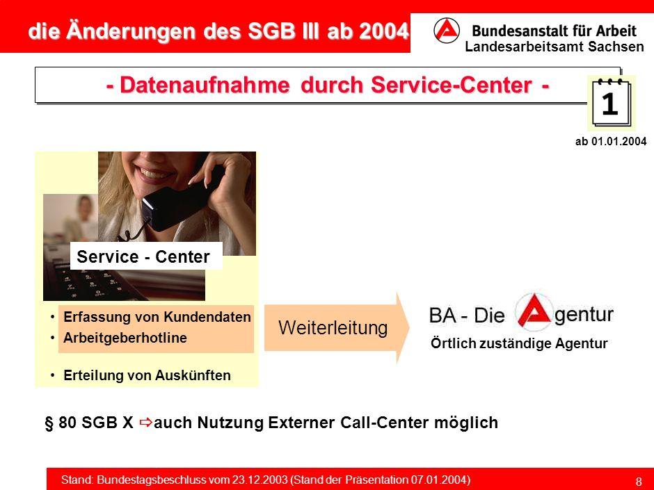 - Datenaufnahme durch Service-Center - Örtlich zuständige Agentur