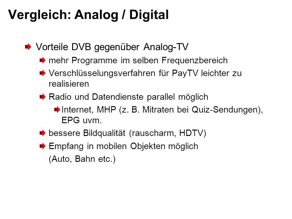 Vergleich: Analog / Digital