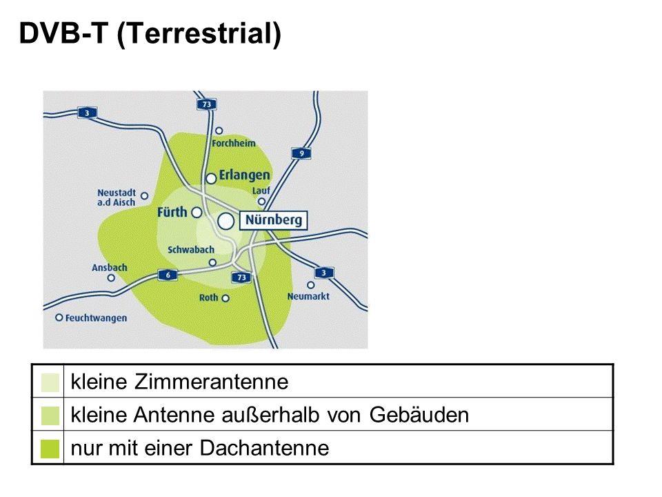 DVB-T (Terrestrial) kleine Zimmerantenne