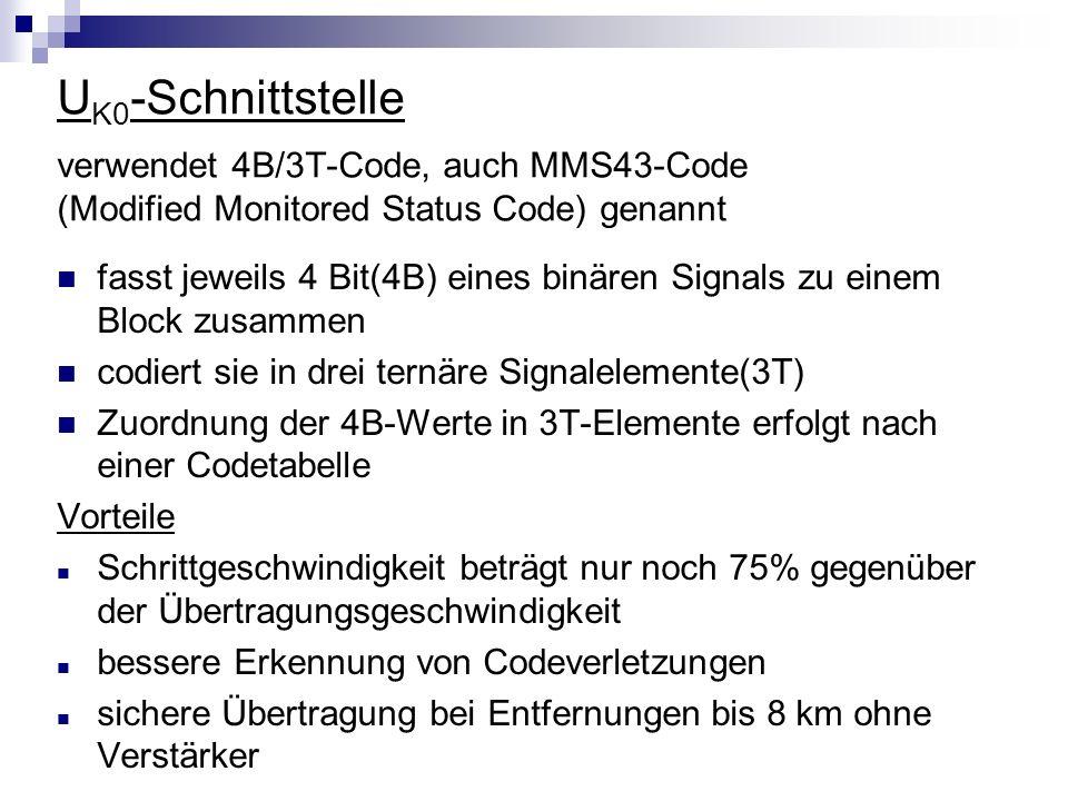 UK0-Schnittstelle verwendet 4B/3T-Code, auch MMS43-Code (Modified Monitored Status Code) genannt
