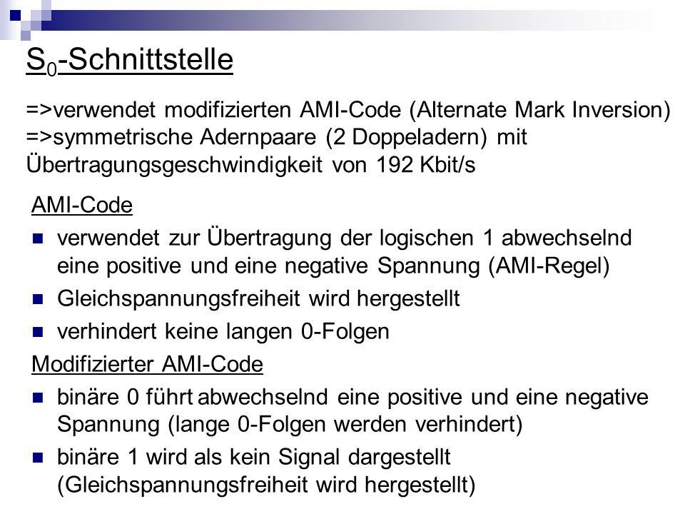 S0-Schnittstelle =>verwendet modifizierten AMI-Code (Alternate Mark Inversion) =>symmetrische Adernpaare (2 Doppeladern) mit Übertragungsgeschwindigkeit von 192 Kbit/s