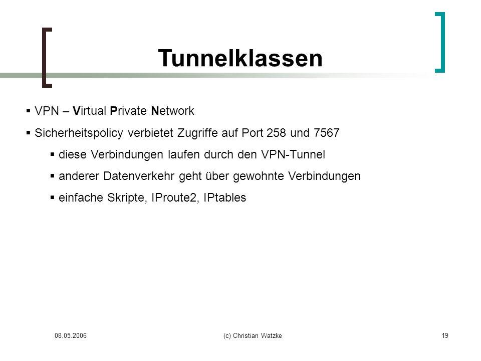 Tunnelklassen VPN – Virtual Private Network