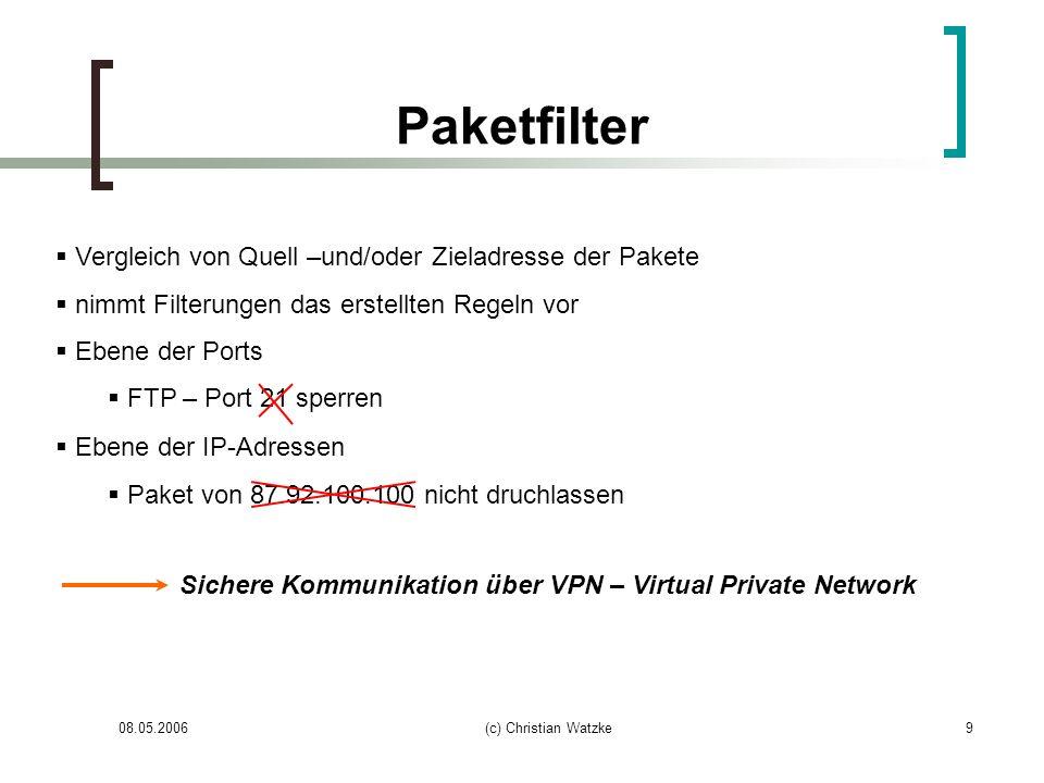Paketfilter Vergleich von Quell –und/oder Zieladresse der Pakete