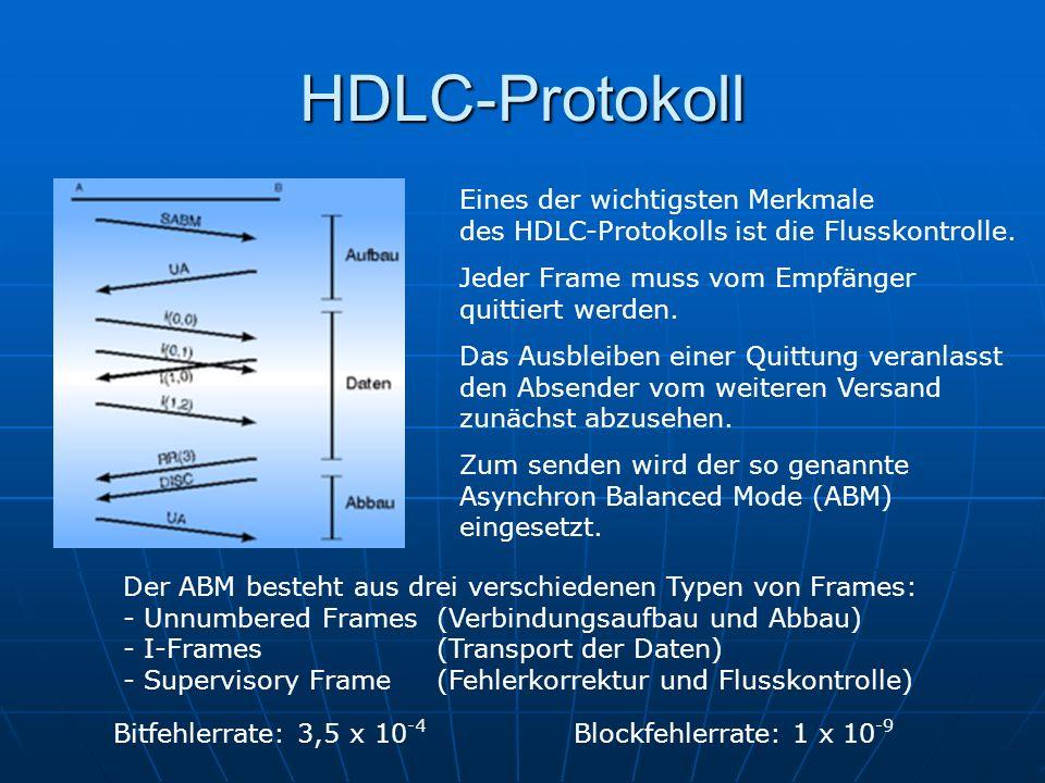 HDLC-Protokoll Eines der wichtigsten Merkmale