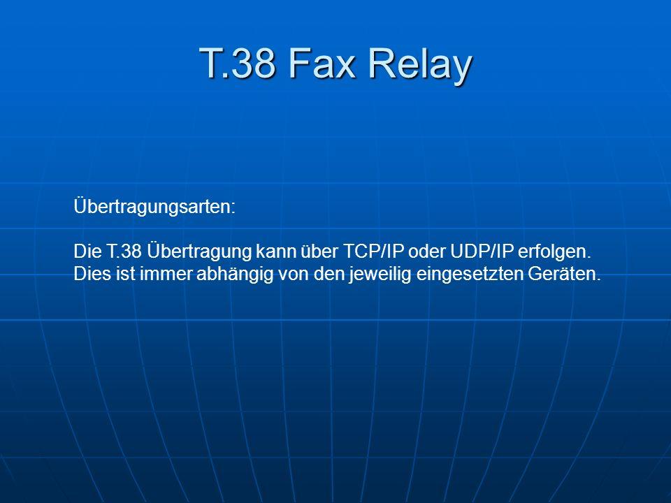 T.38 Fax Relay Übertragungsarten: