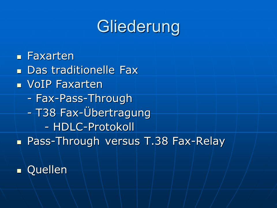 Gliederung Faxarten Das traditionelle Fax VoIP Faxarten