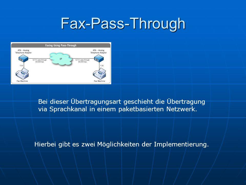 Fax-Pass-Through Bei dieser Übertragungsart geschieht die Übertragung