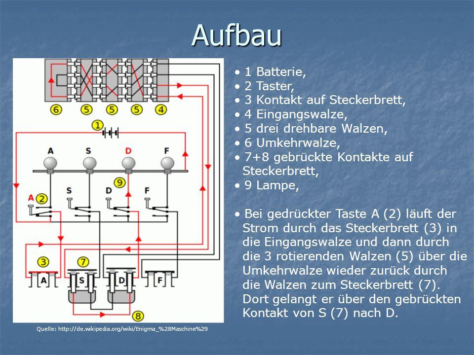 Aufbau 1 Batterie, 2 Taster, 3 Kontakt auf Steckerbrett,