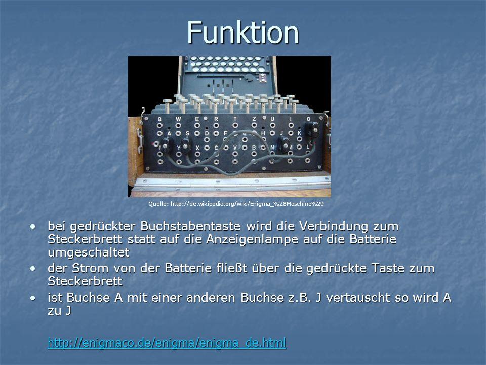 Funktion Quelle: http://de.wikipedia.org/wiki/Enigma_%28Maschine%29.