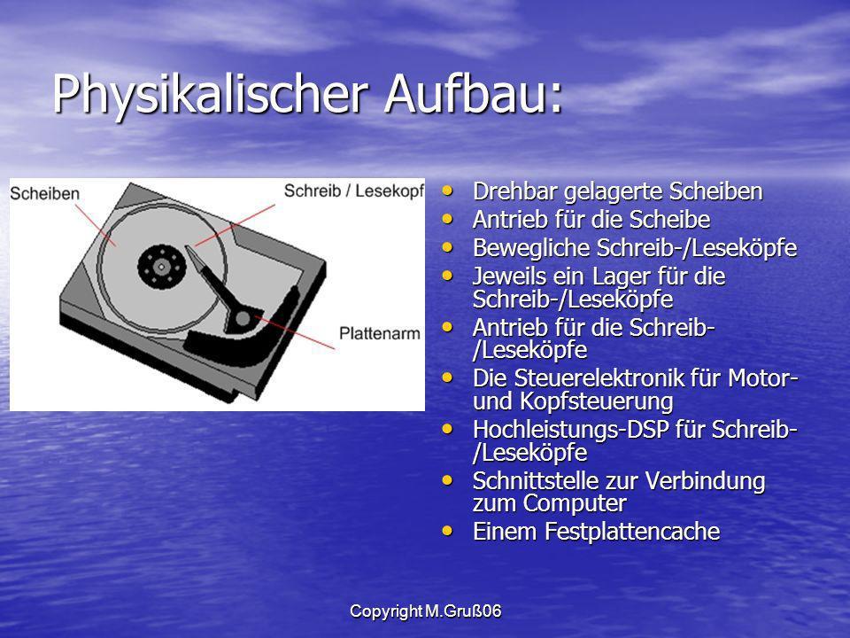 Physikalischer Aufbau: