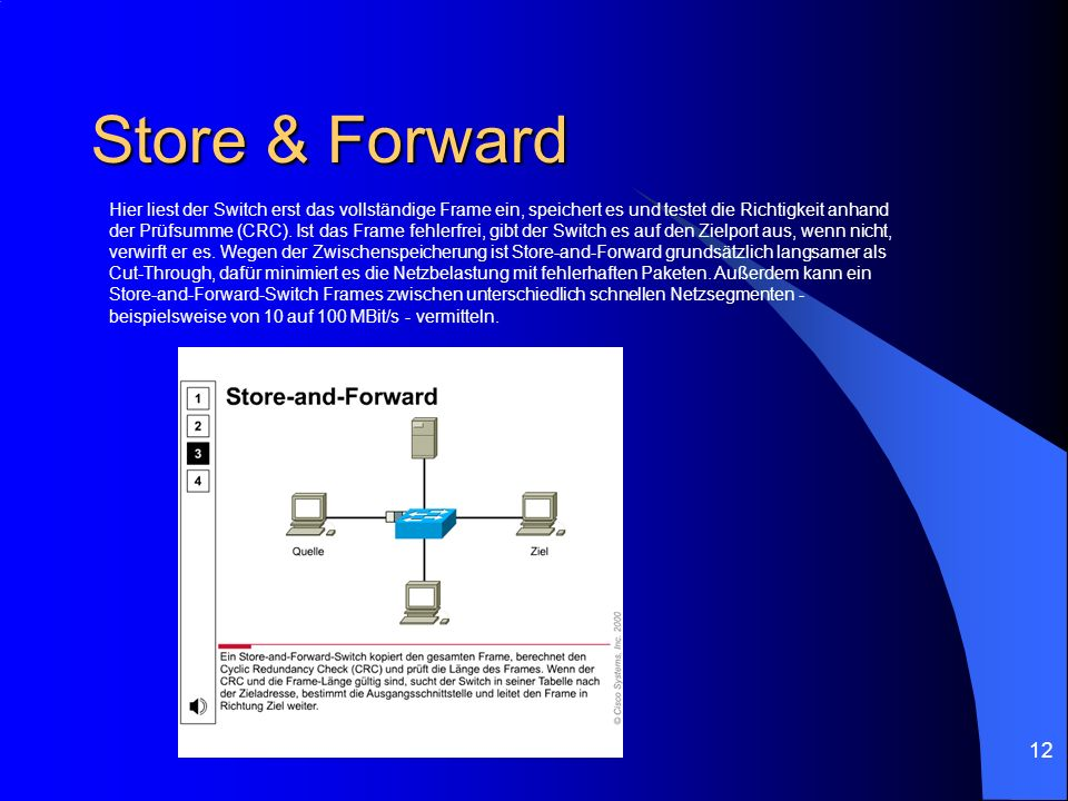 Store & Forward