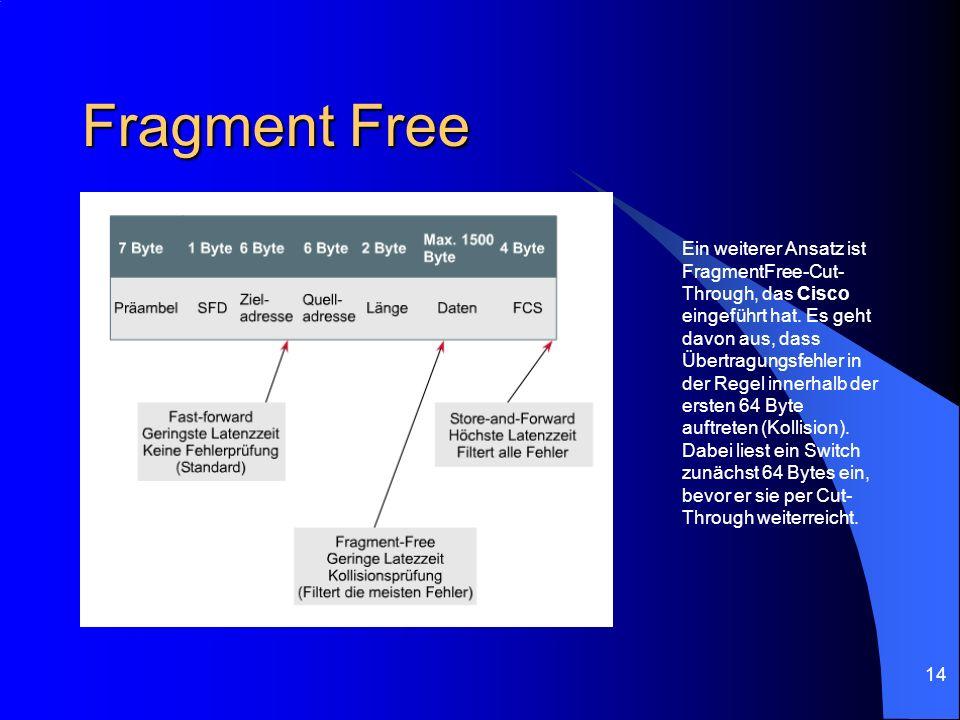 Fragment Free